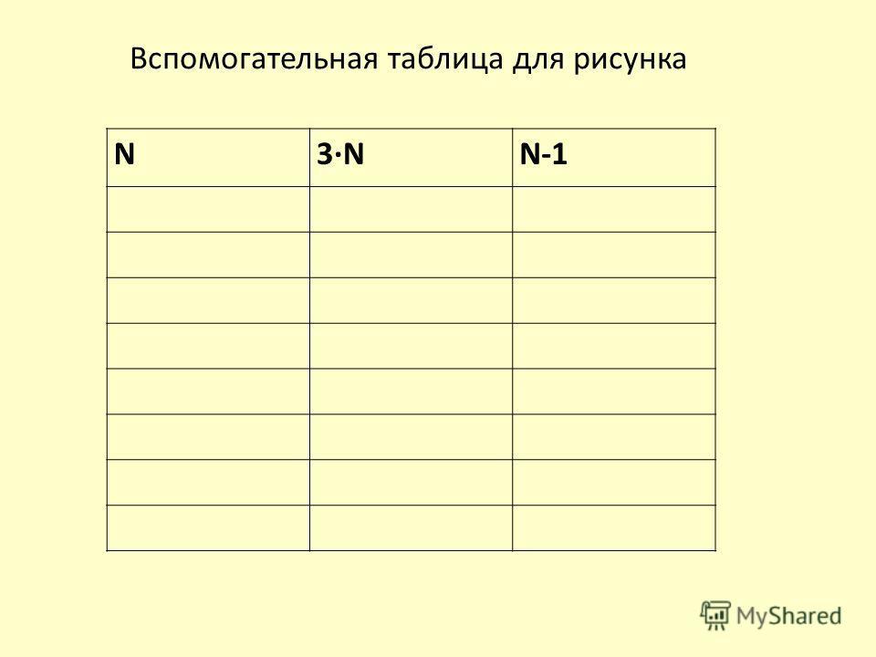 N3N3NN-1 Вспомогательная таблица для рисунка