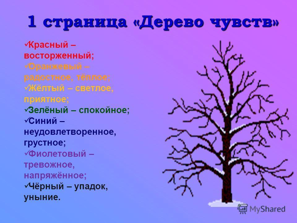 1 страница «Дерево чувств» Красный – восторженный; Оранжевый – радостное, тёплое; Жёлтый – светлое, приятное; Зелёный – спокойное; Синий – неудовлетворенное, грустное; Фиолетовый – тревожное, напряжённое; Чёрный – упадок, уныние.