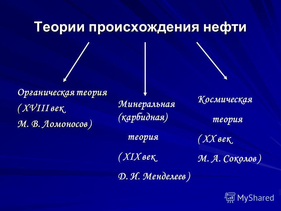 Теории происхождения нефти Органическая теория ( XVIII век М. В. Ломоносов ) Минеральная (карбидная) теория ( XIX век Д. И. Менделеев ) Космическая теория ( XX век М. А. Соколов )
