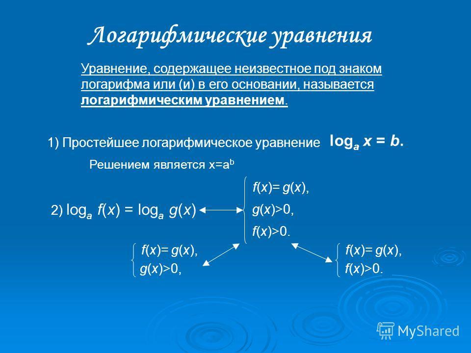 2) log a f(x) = log a g(x) Уравнение, содержащее неизвестное под знаком логарифма или (и) в его основании, называется логарифмическим уравнением. Логарифмические уравнения log a x = b. 1) Простейшее логарифмическое уравнение Решением является x=a b f