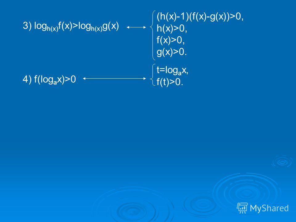 3) log h(x) f(x)>log h(x) g(x) (h(x)-1)(f(x)-g(x))>0, h(x)>0, f(x)>0, g(x)>0. 4) f(log a x)>0 t=log a x, f(t)>0.