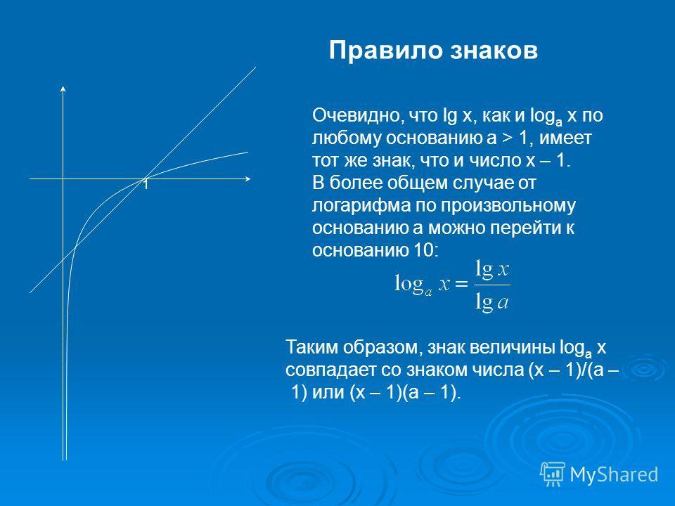 Правило знаков Очевидно, что lg x, как и log a x по любому основанию a > 1, имеет тот же знак, что и число x – 1. В более общем случае от логарифма по произвольному основанию a можно перейти к основанию 10: Таким образом, знак величины log a x совпад