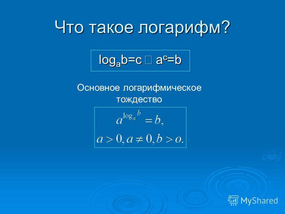 Что такое логарифм? log a b=c log a b=c a c =b Основное логарифмическое тождество