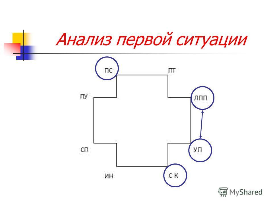 Анализ первой ситуации