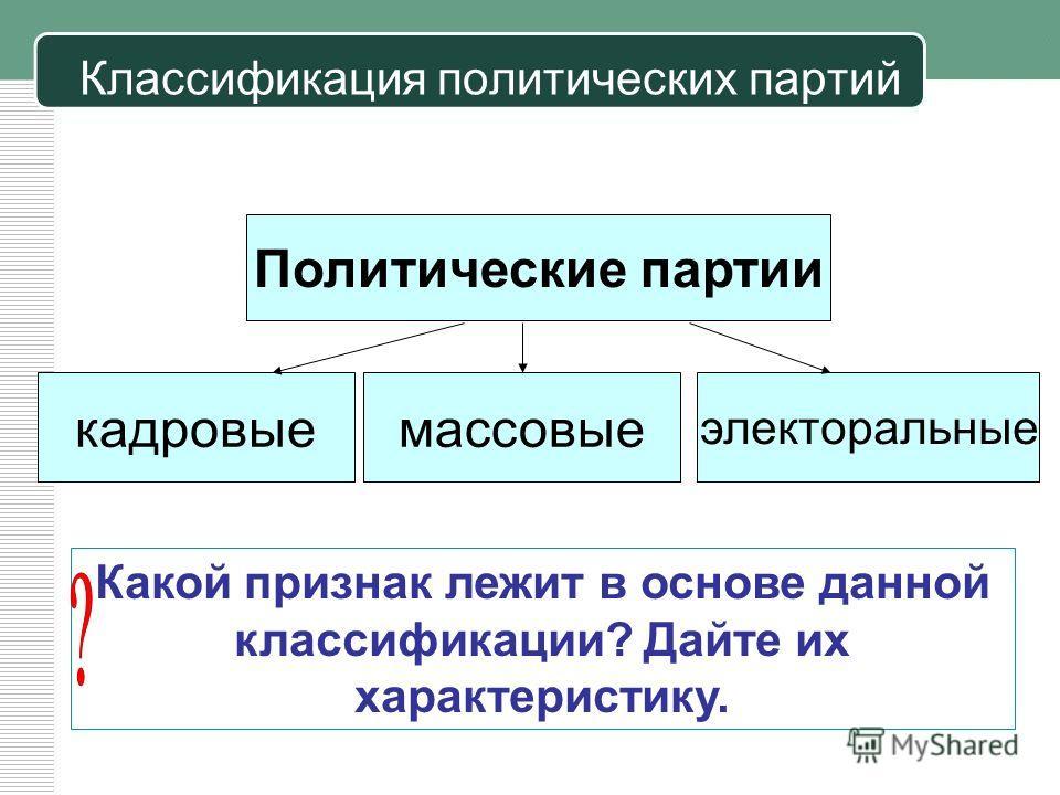 Классификация политических партий Политические партии кадровыемассовые электоральные Какой признак лежит в основе данной классификации? Дайте их характеристику.