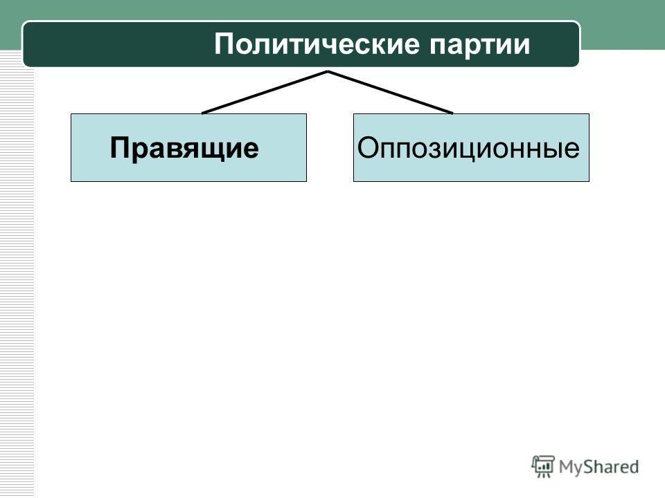 ПравящиеОппозиционные Политические партии