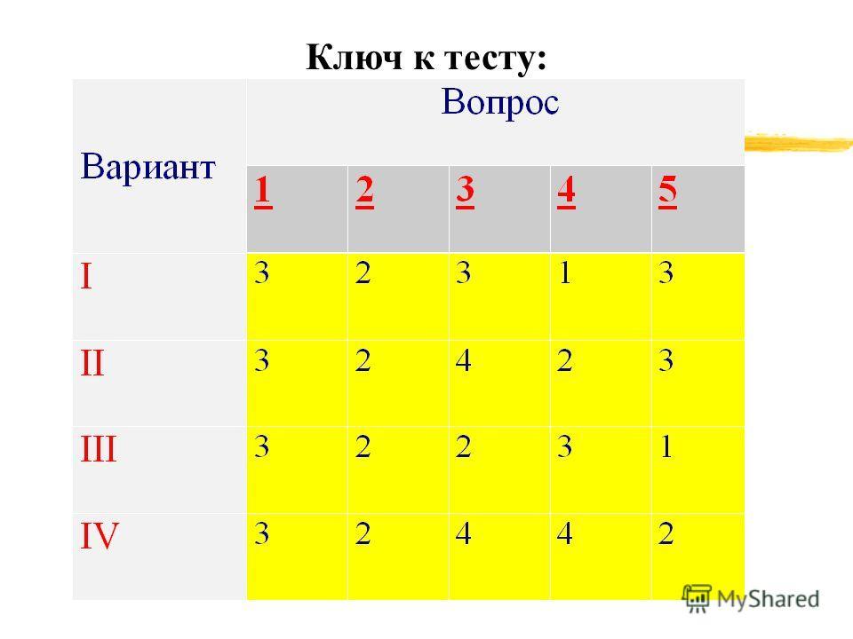Число: 84 1) a=12 b=21 2)a=12 b=9 3) b=12 a=9 4) b=6 a=3