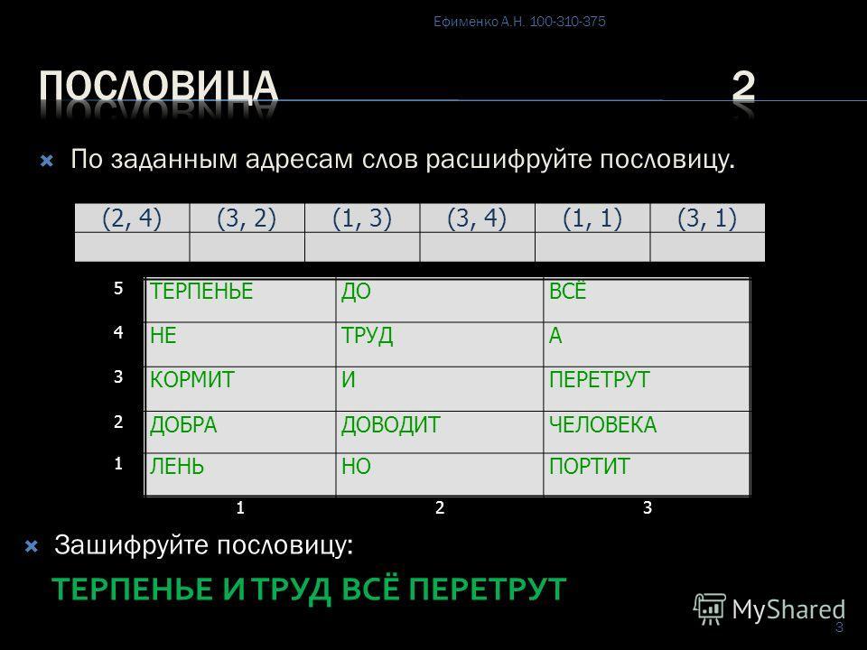 3 По заданным адресам слов расшифруйте пословицу. (2, 4)(3, 2)(1, 3)(3, 4)(1, 1)(3, 1) 5 ТЕРПЕНЬЕДОВСЁ 4 НЕТРУДА 3 КОРМИТИПЕРЕТРУТ 2 ДОБРАДОВОДИТЧЕЛОВЕКА 1 ЛЕНЬНОПОРТИТ 123 Зашифруйте пословицу: ТЕРПЕНЬЕ И ТРУД ВСЁ ПЕРЕТРУТ