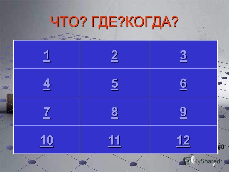 8 ЧТО? ГДЕ?КОГДА? 1111 2222 3333 4444 5555 6666 7777 8888 9999 10 11 12