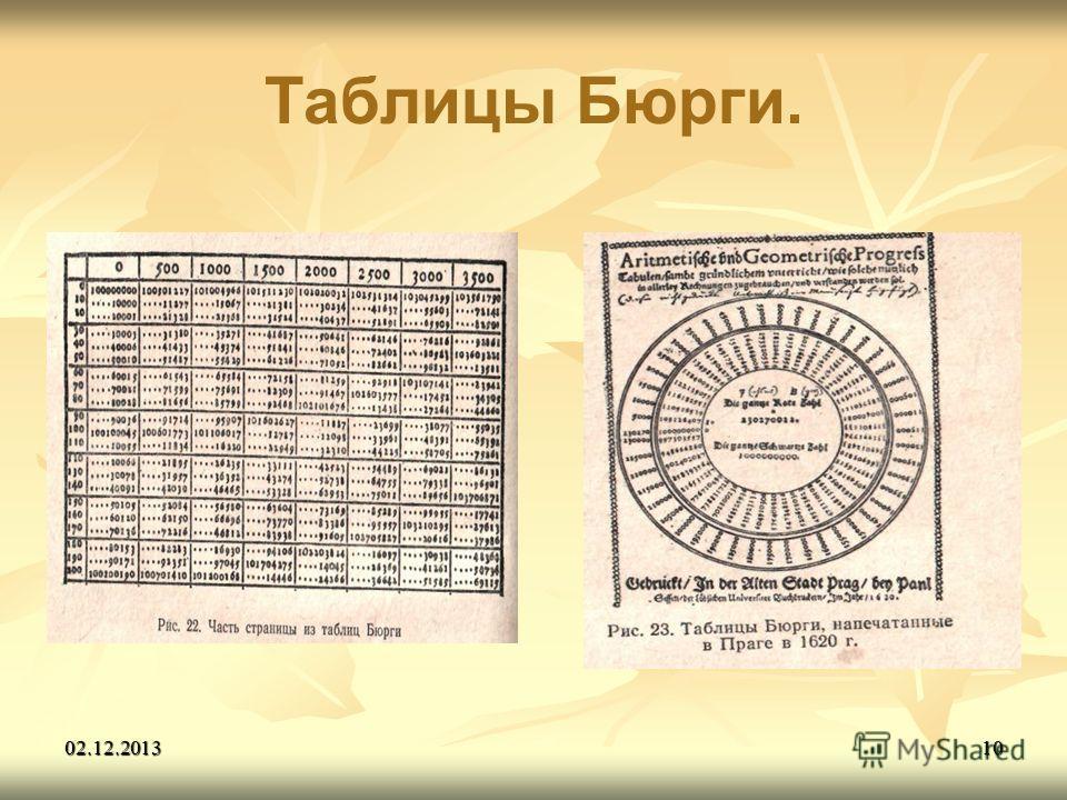 02.12.201310 Таблицы Бюрги.