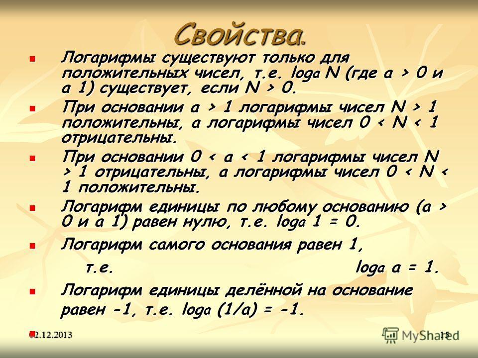 02.12.201315 Свойства. Логарифмы существуют только для положительных чисел, т.е. log a N (где а > 0 и а 1) существует, если N > 0. Логарифмы существуют только для положительных чисел, т.е. log a N (где а > 0 и а 1) существует, если N > 0. При основан