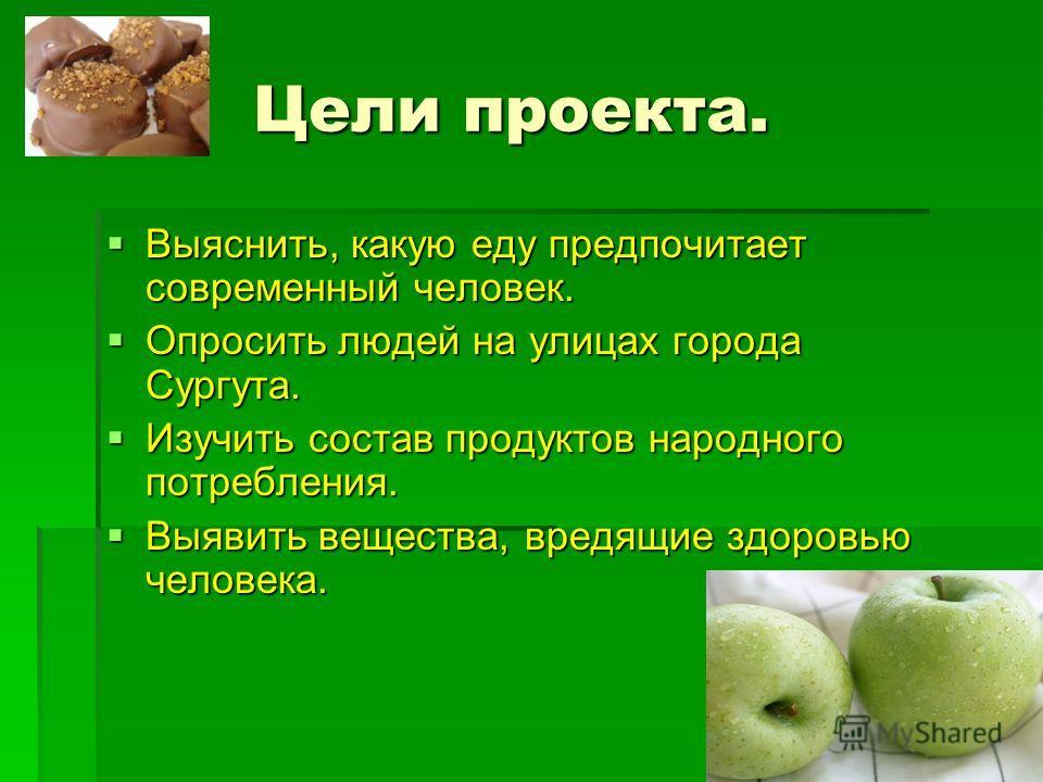 Цели проекта. Цели проекта. Выяснить, какую еду предпочитает современный человек. Выяснить, какую еду предпочитает современный человек. Опросить людей на улицах города Сургута. Опросить людей на улицах города Сургута. Изучить состав продуктов народно
