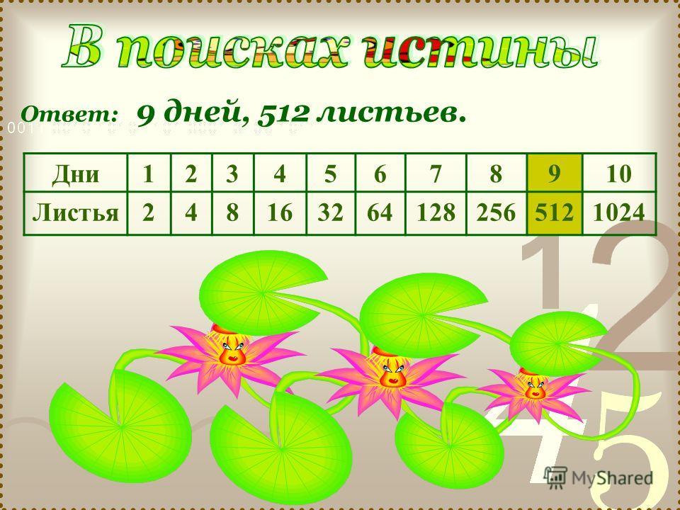 Ответ: 9 дней, 512 листьев. Дни12345678910 Листья2481632641282565121024