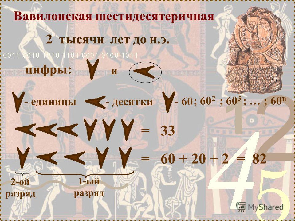 2 тысячи лет до н.э. Вавилонская шестидесятеричная - единицы- десятки = 33 цифры: и - 60 ; 60 2 ; 60 3 ; … ; 60 n 2-ой разряд 1-ый разряд = 60 + 20 + 2 = 82