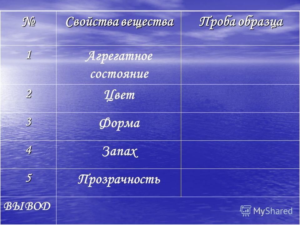 Свойства вещества Проба образца 1 Агрегатное состояние 2 Цвет 3 Форма 4 Запах 5 Прозрачность ВЫВОД