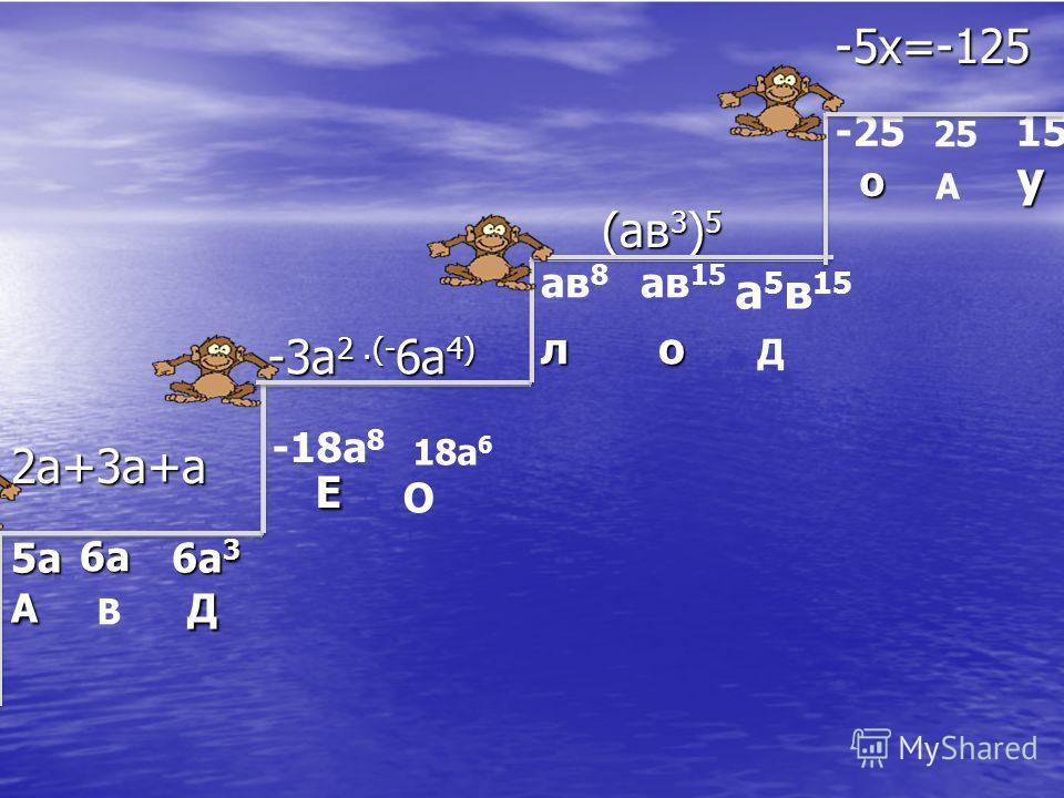 (ав 3 ) 5 (ав 3 ) 5-5х=-125 -25 15 о у о у -3а 2.(- 6а 4) ав 8 ав 15 л о 2а+3а+а -18а 8 Е 5а 6а 3 А Д В О Д А 6а 18а 6 а 5 в 15 25