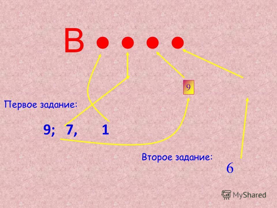 а) sin² α – 1; б) (cos α - 1)(1 + cos α ); в) sin α cos α ctg α – 1; г) ; д) tg α ctg α ; е) А 1185 В С