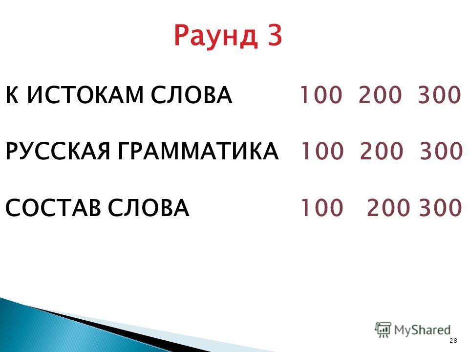 28 Раунд 3 К ИСТОКАМ СЛОВА 100 200 300 РУССКАЯ ГРАММАТИКА 100 200 300 СОСТАВ СЛОВА 100 200 300