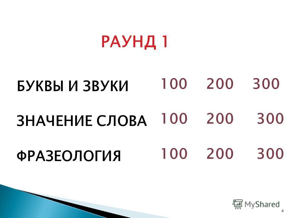 4 РАУНД 1 БУКВЫ И ЗВУКИ ЗНАЧЕНИЕ СЛОВА ФРАЗЕОЛОГИЯ 100 200 300