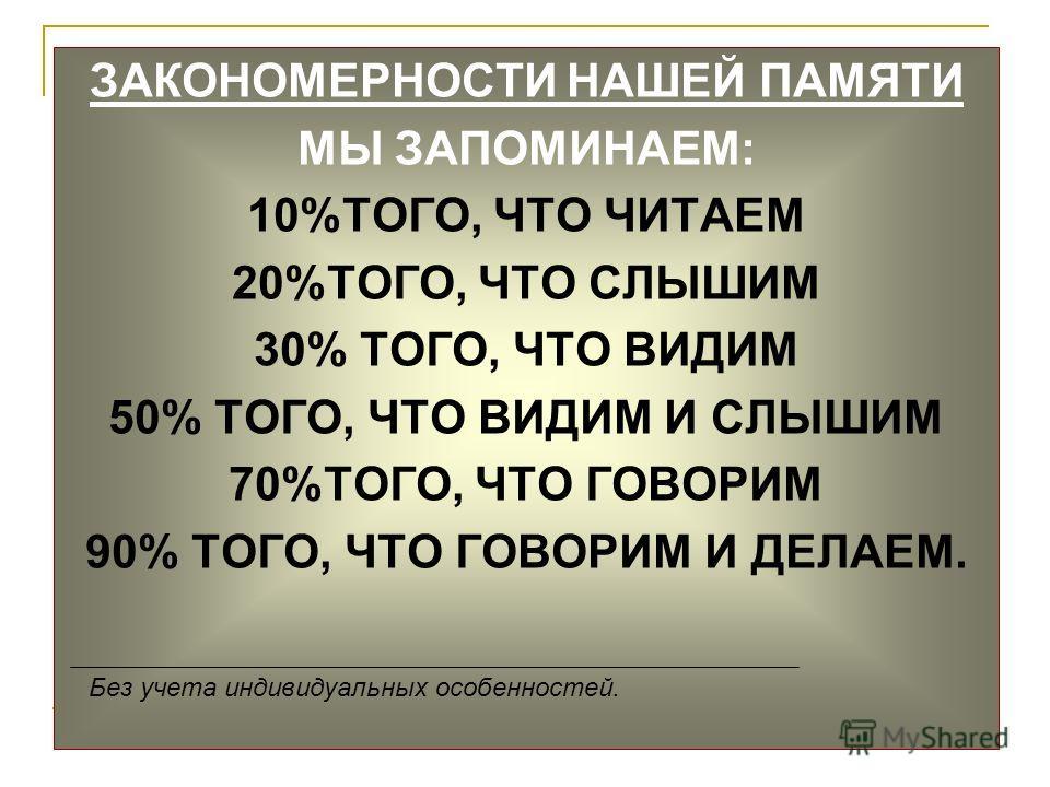 ЗАКОНОМЕРНОСТИ НАШЕЙ ПАМЯТИ МЫ ЗАПОМИНАЕМ: 10%ТОГО, ЧТО ЧИТАЕМ 20%ТОГО, ЧТО СЛЫШИМ 30% ТОГО, ЧТО ВИДИМ 50% ТОГО, ЧТО ВИДИМ И СЛЫШИМ 70%ТОГО, ЧТО ГОВОРИМ 90% ТОГО, ЧТО ГОВОРИМ И ДЕЛАЕМ. Без учета индивидуальных особенностей.