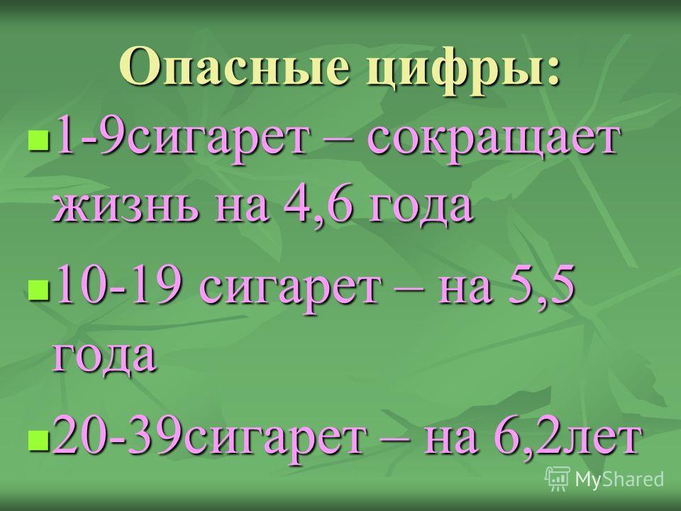 Опасные цифры: 1-9сигарет – сокращает жизнь на 4,6 года 1-9сигарет – сокращает жизнь на 4,6 года 10-19 сигарет – на 5,5 года 10-19 сигарет – на 5,5 года 20-39сигарет – на 6,2лет 20-39сигарет – на 6,2лет