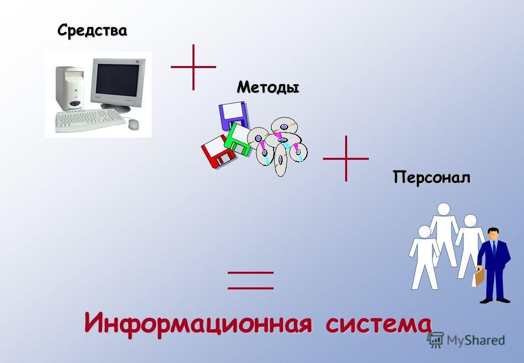 Информационная система Средства Методы Персонал