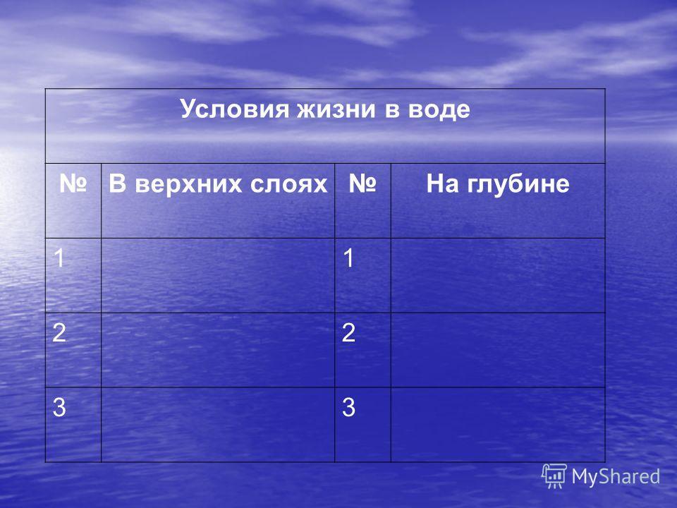 Условия жизни в воде В верхних слояхНа глубине 11 22 33