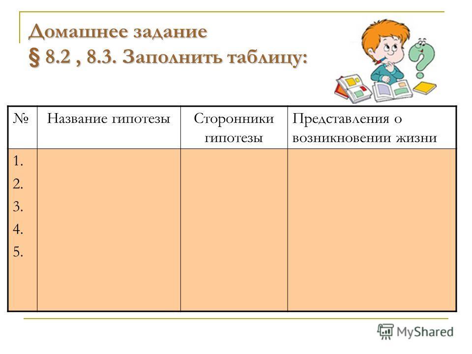 Домашнее задание § 8.2, 8.3. Заполнить таблицу: Название гипотезыСторонники гипотезы Представления о возникновении жизни 1. 2. 3. 4. 5.