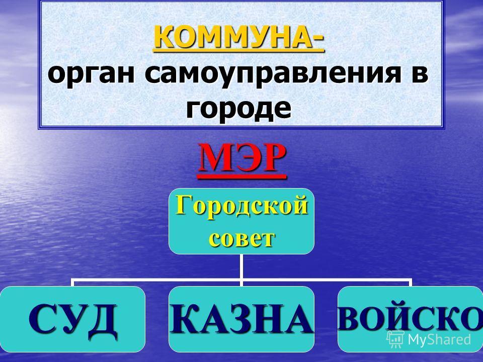 КОММУНА- орган самоуправления в городе Городскойсовет СУДКАЗНАВОЙСКОМЭР
