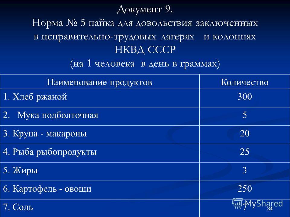 34 Документ 9. Норма 5 пайка для довольствия заключенных в исправительно-трудовых лагерях и колониях НКВД СССР (на 1 человека в день в граммах) Наименование продуктовКоличество 1. Хлеб ржаной300 2. Мука подболточная5 3. Крупа - макароны20 4. Рыба рыб