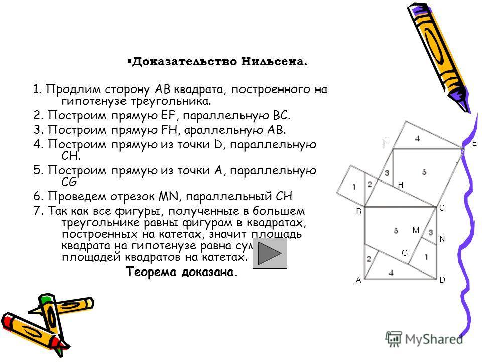 Доказательство Нильсена. 1. Продлим сторону АВ квадрата, построенного на гипотенузе треугольника. 2. Построим прямую EF, параллельную ВС. 3. Построим прямую FH, араллельную АВ. 4. Построим прямую из точки D, параллельную СН. 5. Построим прямую из точ