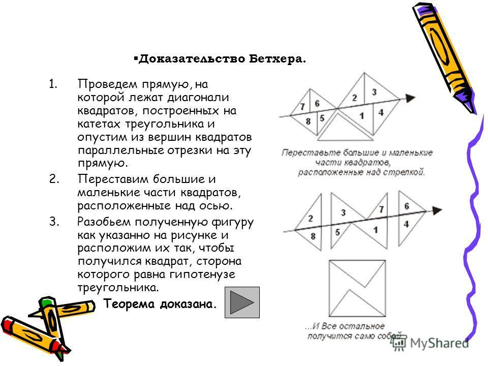Доказательство Бетхера. 1.Проведем прямую, на которой лежат диагонали квадратов, построенных на катетах треугольника и опустим из вершин квадратов параллельные отрезки на эту прямую. 2.Переставим большие и маленькие части квадратов, расположенные над