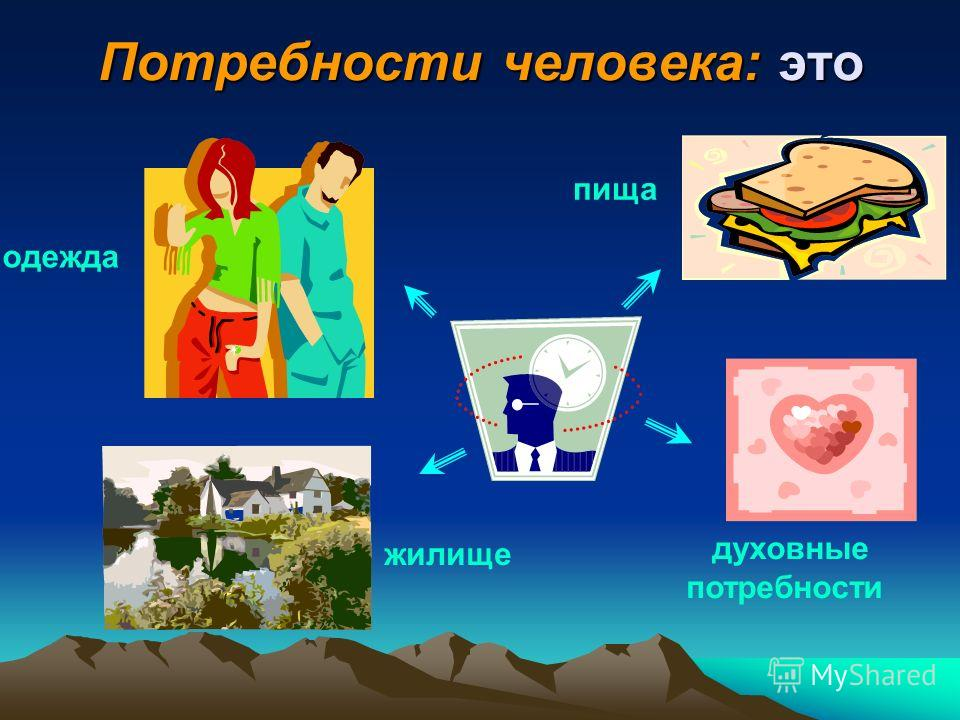 Потребности человека: это пища жилище духовные потребности одежда