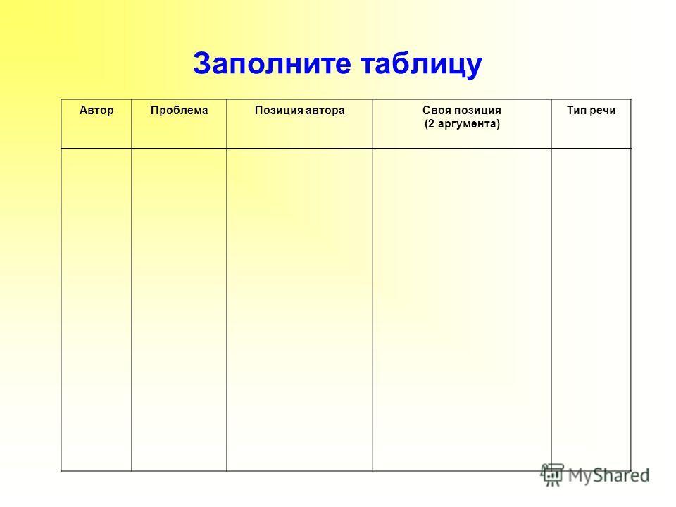 Заполните таблицу АвторПроблемаПозиция автораСвоя позиция (2 аргумента) Тип речи