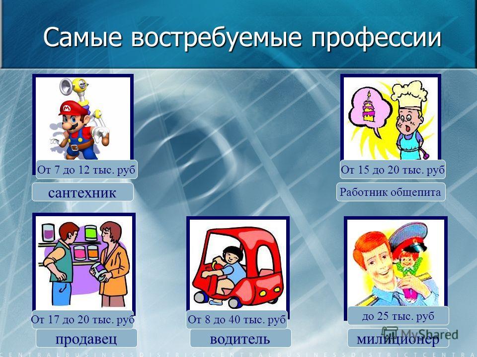 Самые востребуемые профессии сантехник Работник общепита продавецводительмилиционер От 7 до 12 тыс. рубОт 15 до 20 тыс. руб От 8 до 40 тыс. руб до 25 тыс. руб От 17 до 20 тыс. руб