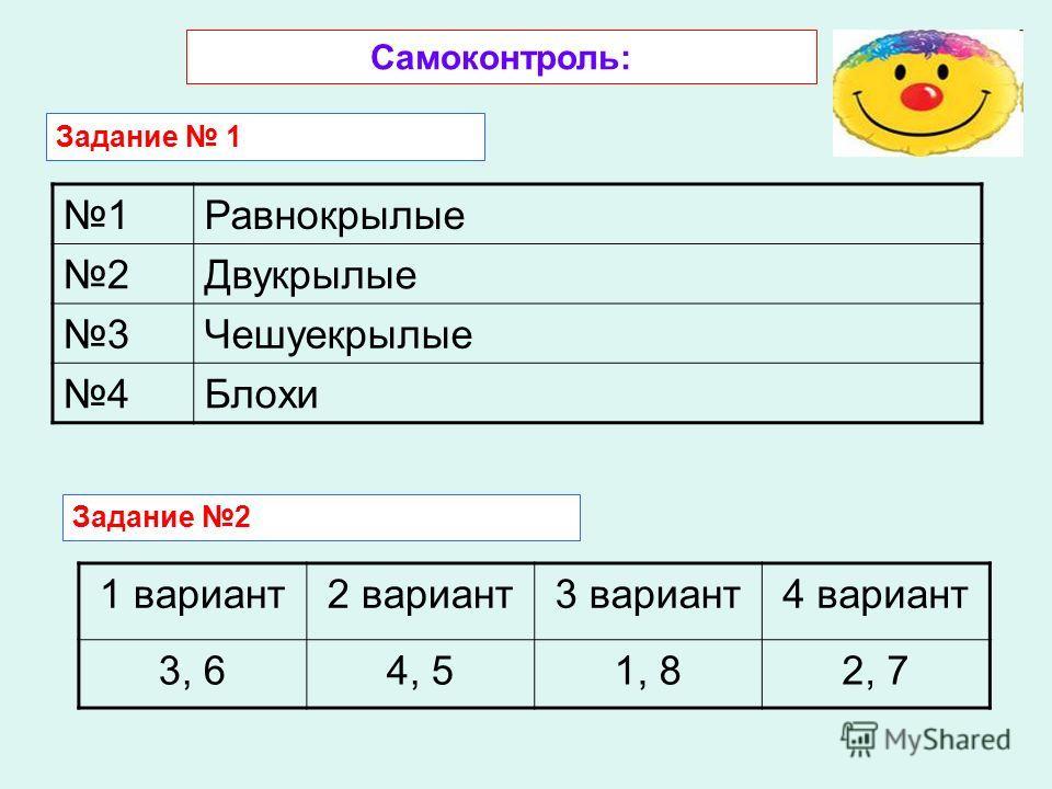 Самоконтроль: 1Равнокрылые 2Двукрылые 3Чешуекрылые 4Блохи Задание 1 1 вариант2 вариант3 вариант4 вариант 3, 64, 51, 82, 7 Задание 2