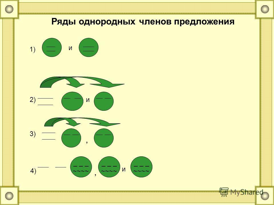 и 1) и2) 3), 4) _ _ _ ~~~~ _ _ _ ~~~~ _ _ _ ~~~~, и Ряды однородных членов предложения
