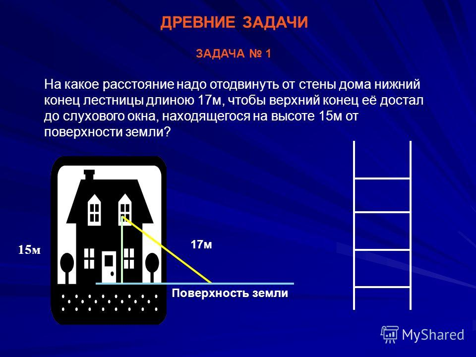 ЗАДАЧА 1 На какое расстояние надо отодвинуть от стены дома нижний конец лестницы длиною 17м, чтобы верхний конец её достал до слухового окна, находящегося на высоте 15м от поверхности земли? Поверхность земли 17м 15м ДРЕВНИЕ ЗАДАЧИ
