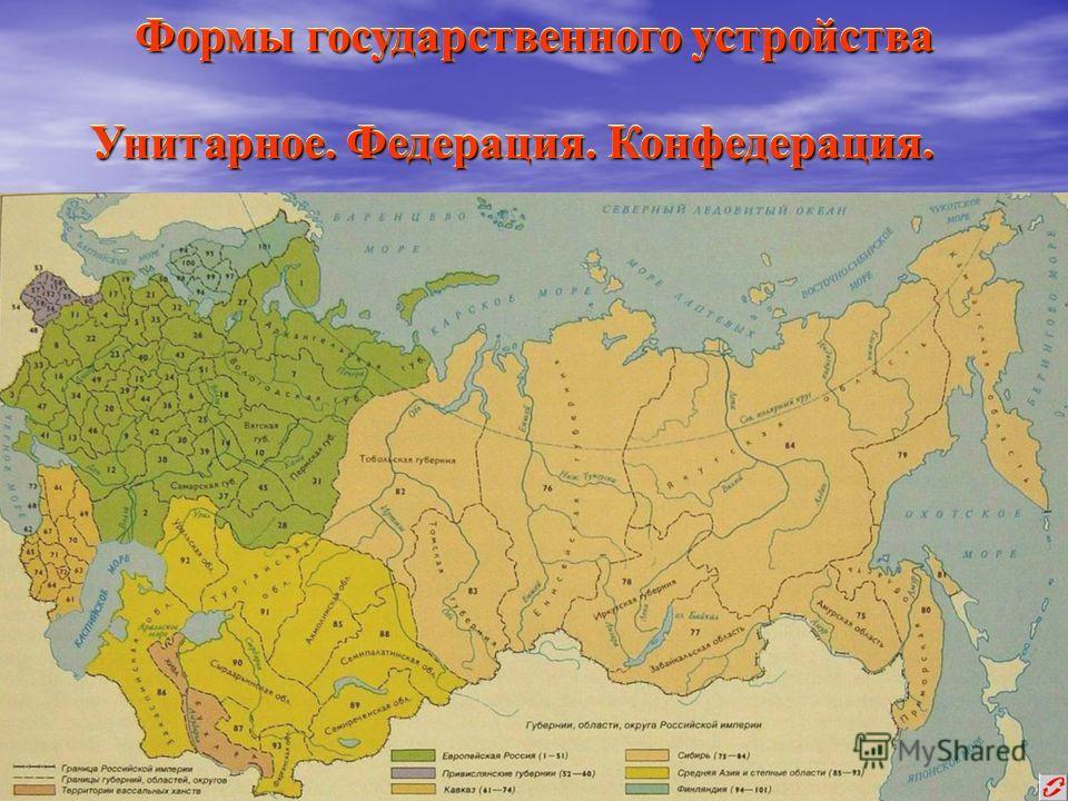 Формы государственного устройства Унитарное. Федерация. Конфедерация.
