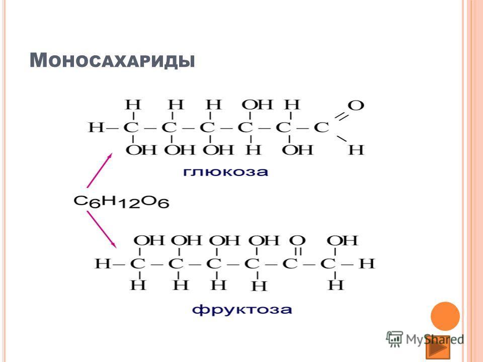 М ОНОСАХАРИДЫ