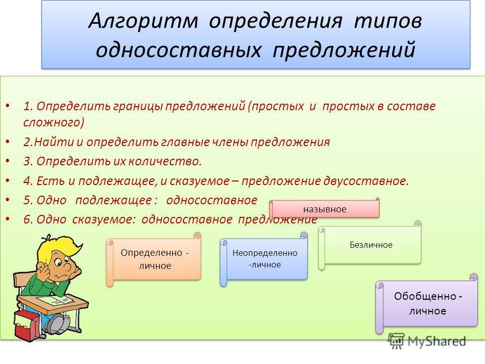 Алгоритм определения типов односоставных предложений 1. Определить границы предложений (простых и простых в составе сложного) 2.Найти и определить главные члены предложения 3. Определить их количество. 4. Есть и подлежащее, и сказуемое – предложение