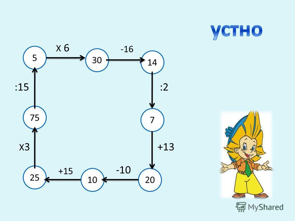 20 14 30 7 10 5 75 25 +15 Х3Х3 :15 Х 6 -16 :2 +13 -10