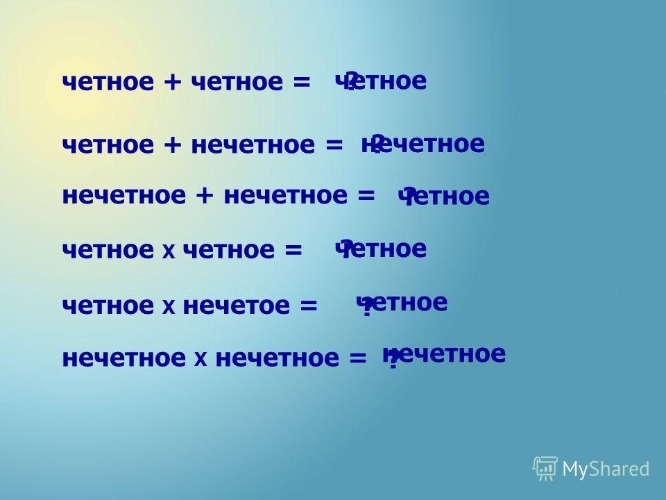 четное + четное =? четное четное + нечетное =? нечетное нечетное + нечетное =? четное четное Х четное =? четное нечетное Х нечетное = ? четное четное Х нечетое = ? нечетное