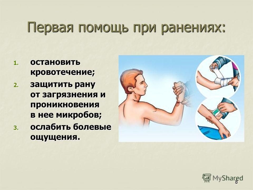 8 1. остановить кровотечение; 2. защитить рану от загрязнения и проникновения в нее микробов; 3. ослабить болевые ощущения. Первая помощь при ранениях: