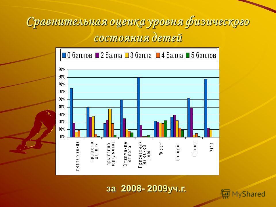 Сравнительная оценка уровня физического состояния детей за 2008- 2009уч.г.