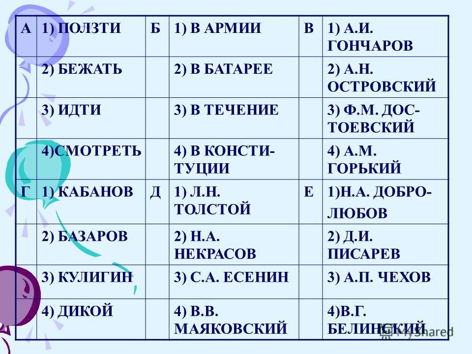А1) ПОЛЗТИБ1) В АРМИИВ1) А.И. ГОНЧАРОВ 2) БЕЖАТЬ2) В БАТАРЕЕ2) А.Н. ОСТРОВСКИЙ 3) ИДТИ3) В ТЕЧЕНИЕ3) Ф.М. ДОС- ТОЕВСКИЙ 4)СМОТРЕТЬ4) В КОНСТИ- ТУЦИИ 4) А.М. ГОРЬКИЙ Г1) КАБАНОВД1) Л.Н. ТОЛСТОЙ Е1)Н.А. ДОБРО- ЛЮБОВ 2) БАЗАРОВ2) Н.А. НЕКРАСОВ 2) Д.И. П