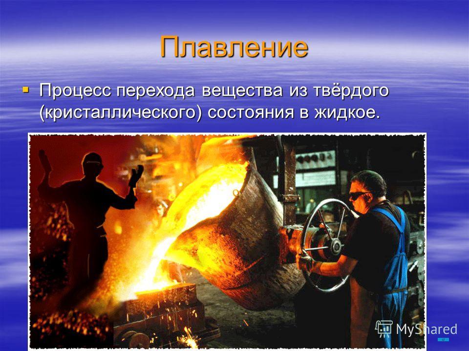 Плавление Процесс перехода вещества из твёрдого (кристаллического) состояния в жидкое. Процесс перехода вещества из твёрдого (кристаллического) состояния в жидкое.