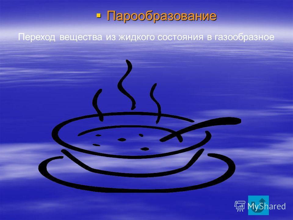 Парообразование Парообразование Переход вещества из жидкого состояния в газообразное