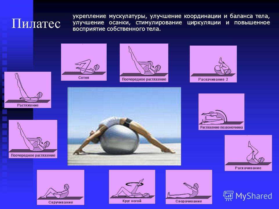 Пилатес укрепление мускулатуры, улучшение координации и баланса тела, улучшение осанки, стимулирование циркуляции и повышенное восприятие собственного тела.