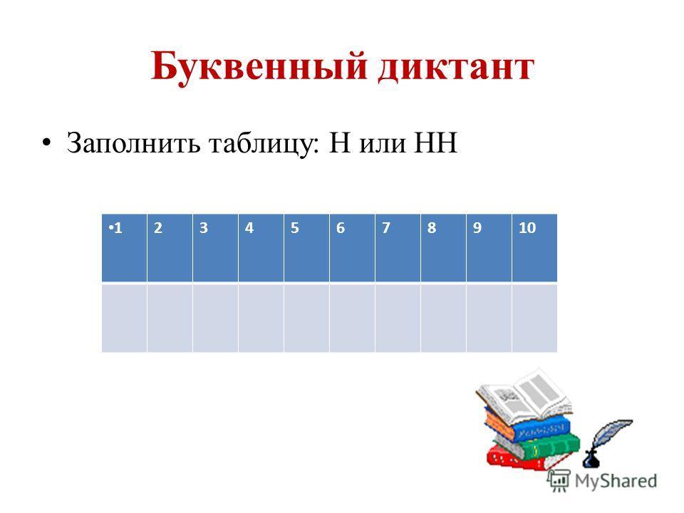 Буквенный диктант Заполнить таблицу: Н или НН 12345678910